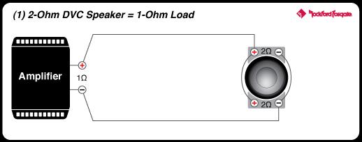 prime 1,200 watt class-d mono amplifier | rockford fosgate ®, Wiring diagram