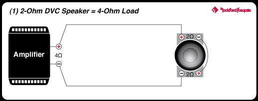 punch 400 watt 4 channel amplifier rockford fosgate ®