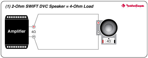 Ohmdvc Ohm Swift on Wiring 4 8 Ohm Speakers