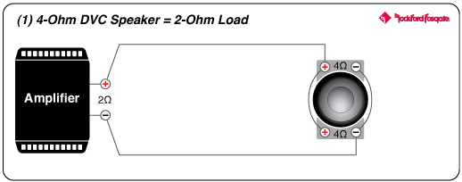 1 ohm subwoofer wiring diagram punch 15  p3 4    ohm    dvc    subwoofer    rockford fosgate  punch 15  p3 4    ohm    dvc    subwoofer    rockford fosgate