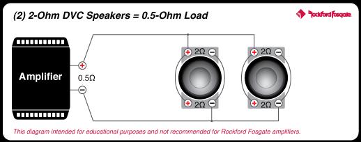 Prime 12 r2 2 ohm dvc subwoofer rockford fosgate wiring diagram 4 sciox Choice Image