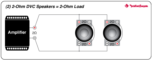 Wiring 2 Dual 2 Ohm Subs To 5 - Free Vehicle Wiring Diagrams •