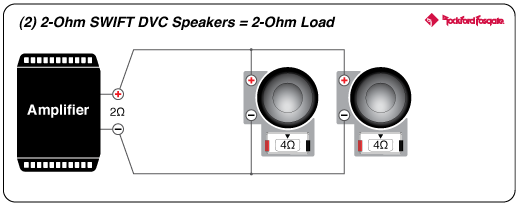 Prime 500 Watt Class-D Mono Amplifier | Rockford Fosgate ®Rockford Fosgate
