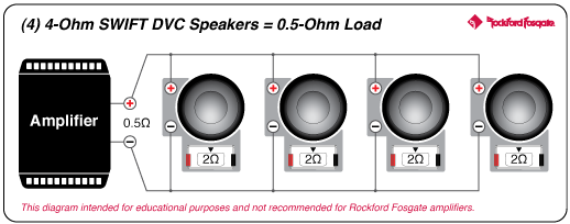 Power 15 t1 4 ohm dvc subwoofer rockford fosgate wiring diagram 7 publicscrutiny Gallery