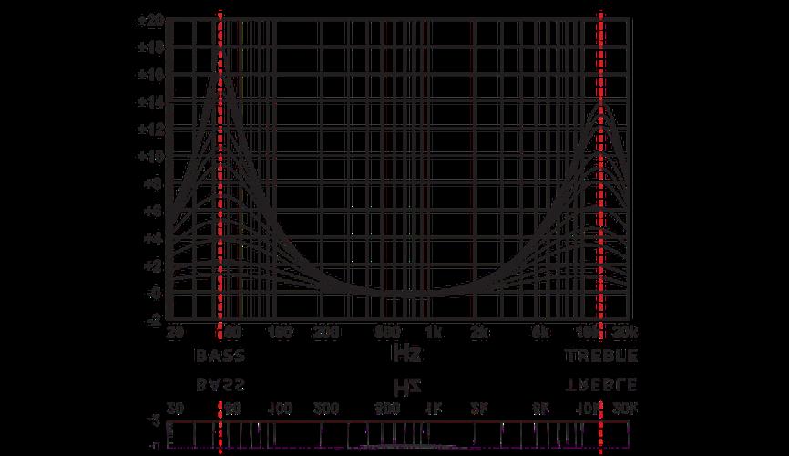 Punch 300 Watt 2 Channel Amplifier Rockford Fosgate
