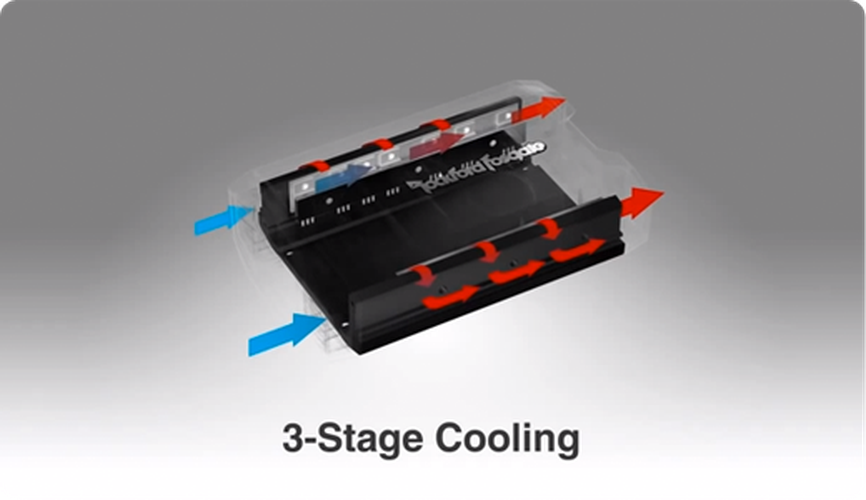 3-Stage Airflow