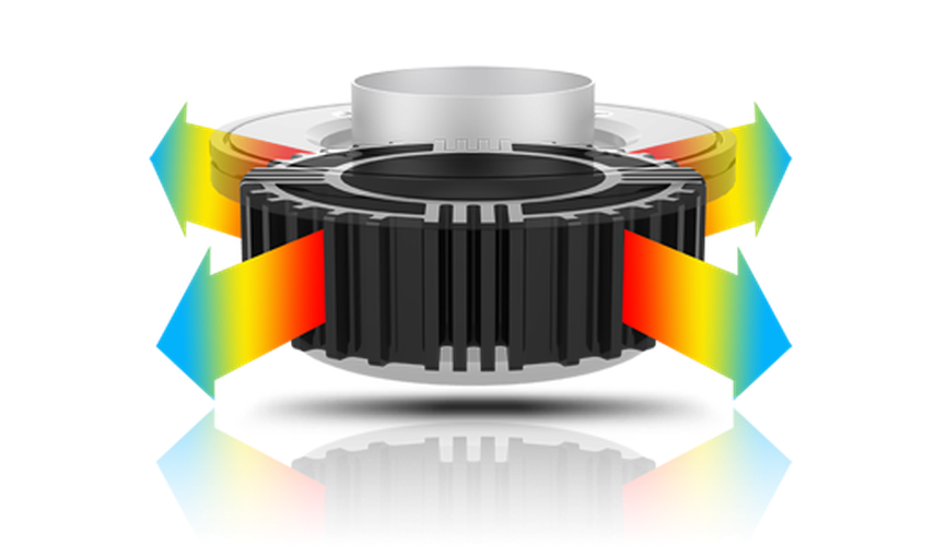 IDHS™ T3/T4 Inductive Damping Heat Sink